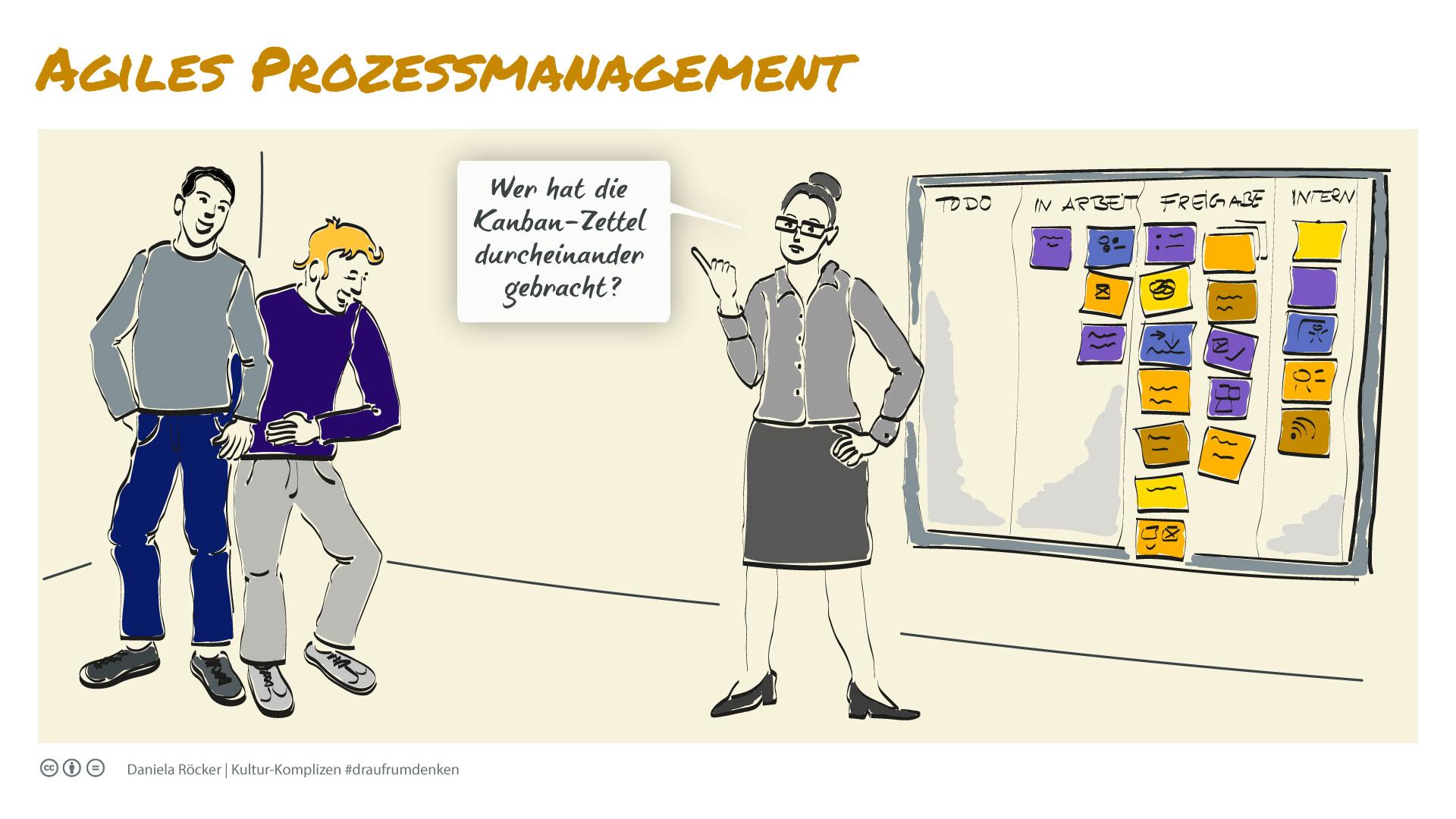 #Draufrumdenken – Businesscomics, -skribbles und -grafiken