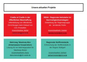 Nachhaltigkeit C2C-Projekte